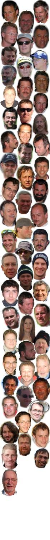 DGFC faces